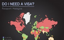 The Complete Guide on How to Get a Malaysia e Visa
